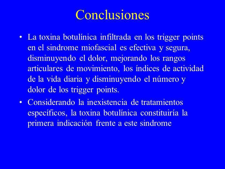 Conclusiones La toxina botulínica infiltrada en los trigger points en el sindrome miofascial es efectiva y segura, disminuyendo el dolor, mejorando lo