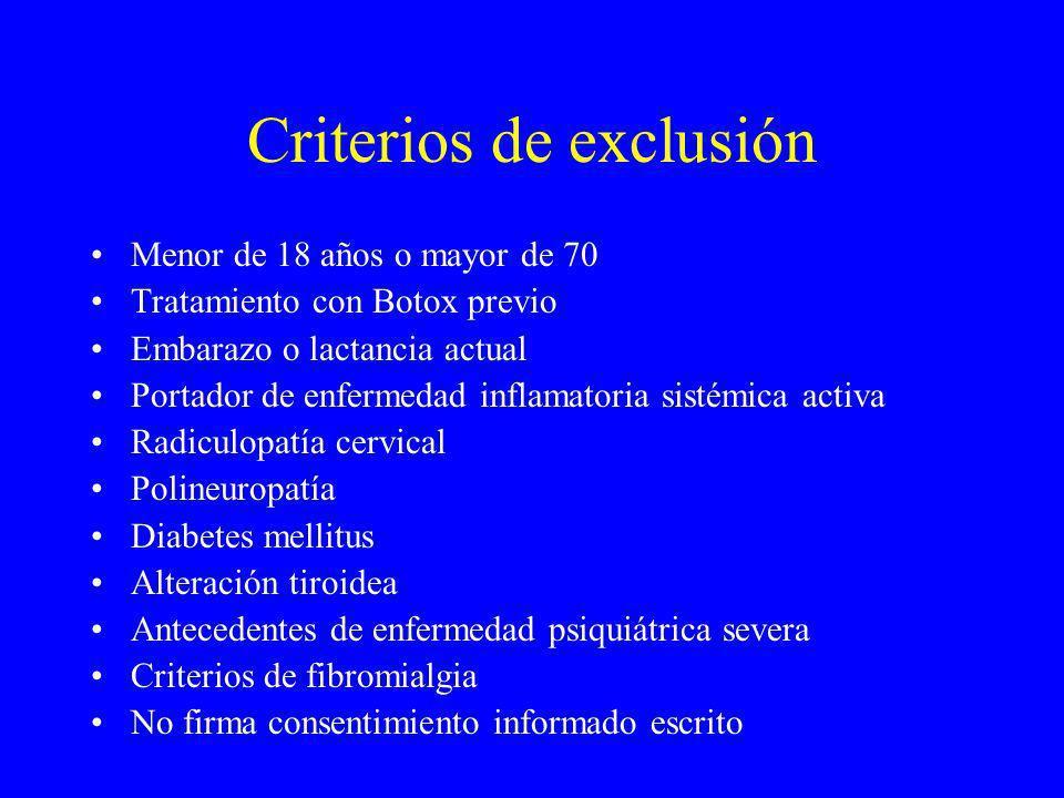 Criterios de exclusión Menor de 18 años o mayor de 70 Tratamiento con Botox previo Embarazo o lactancia actual Portador de enfermedad inflamatoria sis
