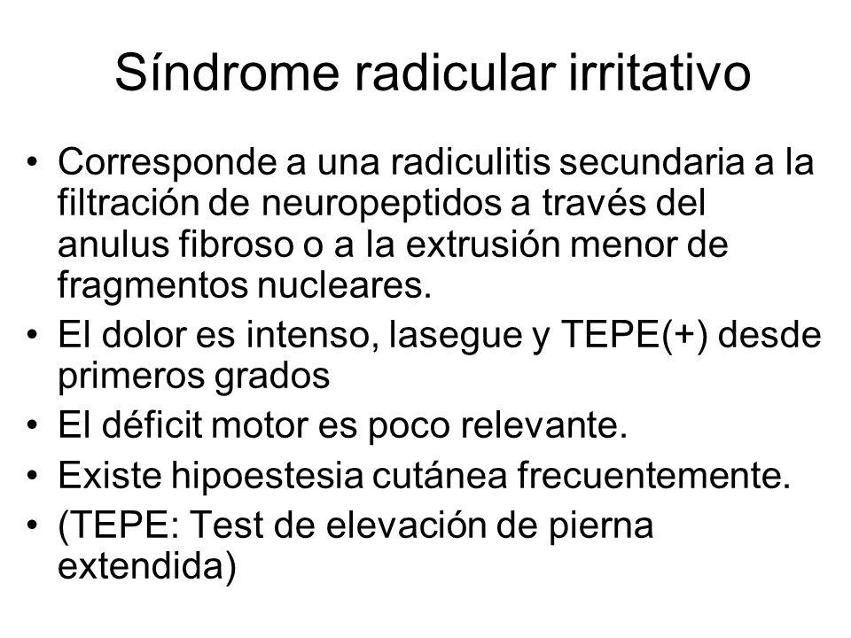 Corresponde a una radiculitis secundaria a la filtración de neuropeptidos a través del anulus fibroso o a la extrusión menor de fragmentos nucleares.