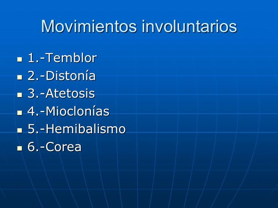Movimientos involuntarios 1.-Temblor 1.-Temblor 2.-Distonía 2.-Distonía 3.-Atetosis 3.-Atetosis 4.-Mioclonías 4.-Mioclonías 5.-Hemibalismo 5.-Hemibali