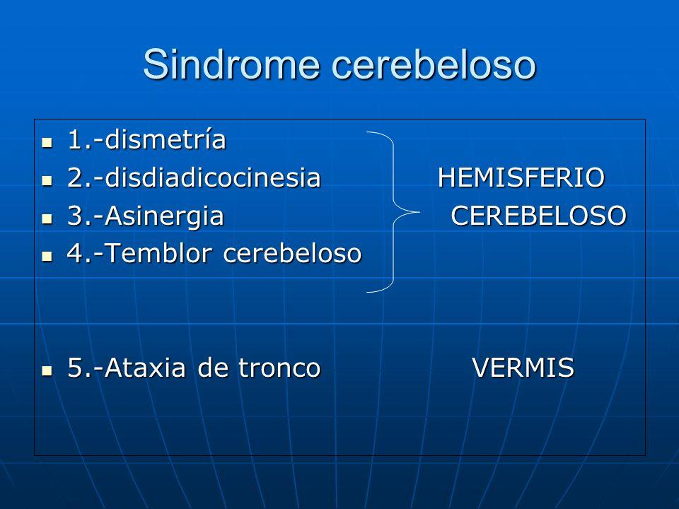 Sindrome cerebeloso 1.-dismetría 1.-dismetría 2.-disdiadicocinesia HEMISFERIO 2.-disdiadicocinesia HEMISFERIO 3.-Asinergia CEREBELOSO 3.-Asinergia CER