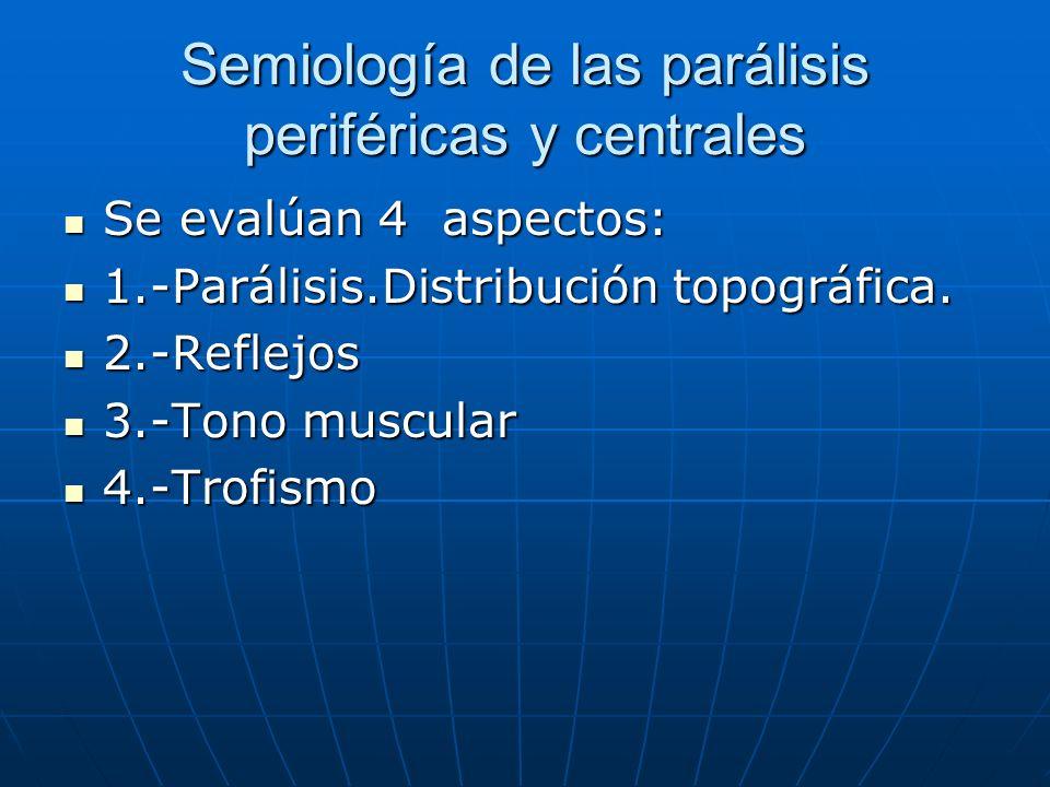 Semiología de las parálisis periféricas y centrales Se evalúan 4 aspectos: Se evalúan 4 aspectos: 1.-Parálisis.Distribución topográfica. 1.-Parálisis.