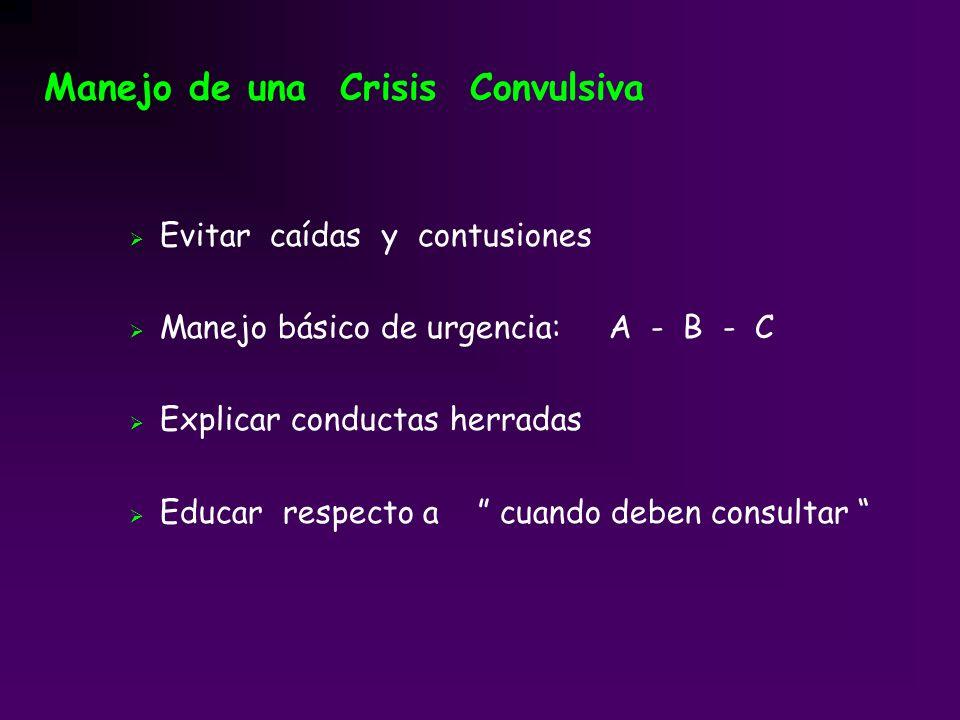 Manejo de una Crisis Convulsiva Evitar caídas y contusiones Manejo básico de urgencia: A - B - C Explicar conductas herradas Educar respecto a cuando