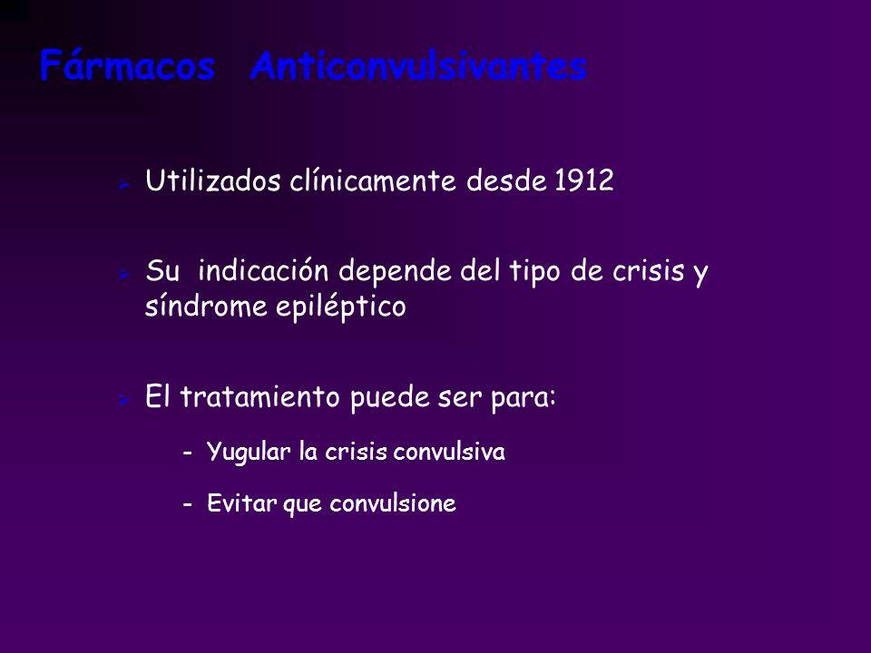 Fármacos Anticonvulsivantes Utilizados clínicamente desde 1912 Su indicación depende del tipo de crisis y síndrome epiléptico El tratamiento puede ser