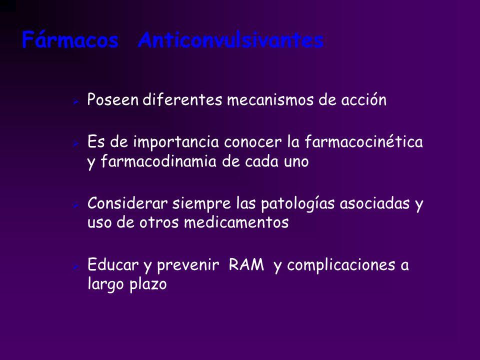 Fármacos Anticonvulsivantes Poseen diferentes mecanismos de acción Es de importancia conocer la farmacocinética y farmacodinamia de cada uno Considera