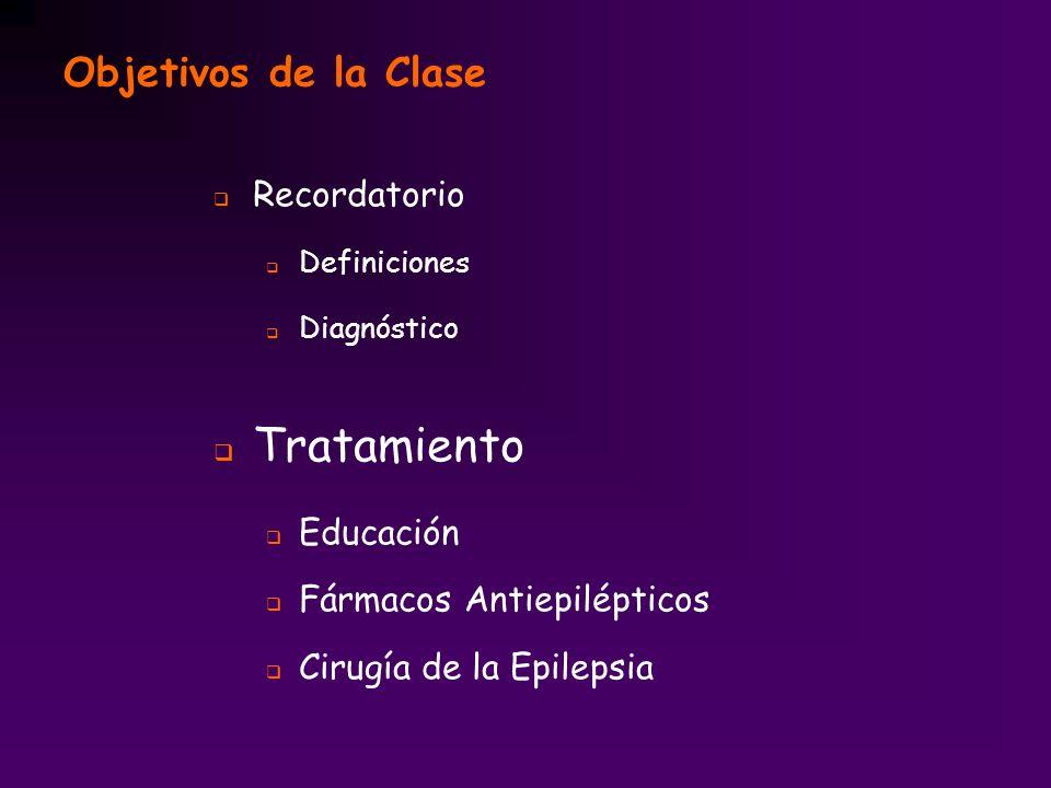 Objetivos de la Clase Recordatorio Definiciones Diagnóstico Tratamiento Educación Fármacos Antiepilépticos Cirugía de la Epilepsia