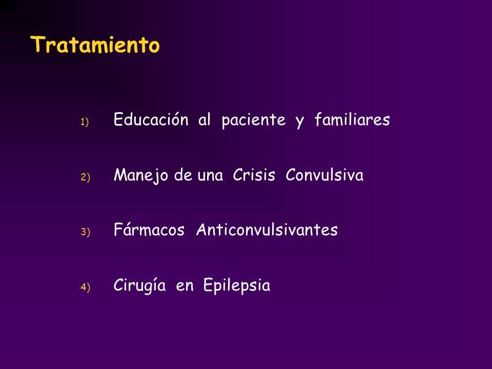 Tratamiento 1) Educación al paciente y familiares 2) Manejo de una Crisis Convulsiva 3) Fármacos Anticonvulsivantes 4) Cirugía en Epilepsia