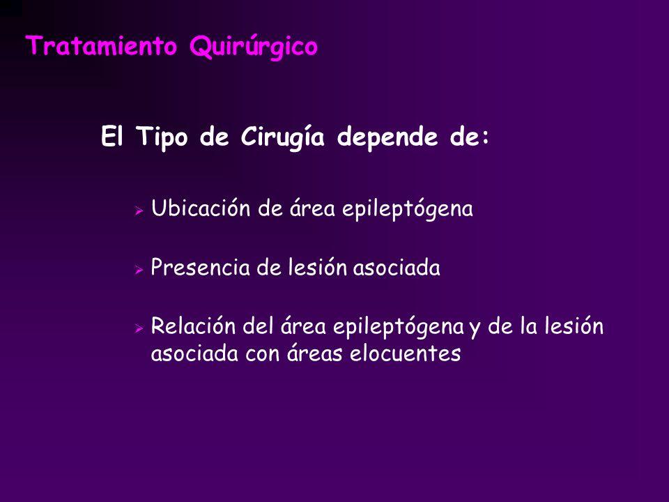 Tratamiento Quirúrgico El Tipo de Cirugía depende de: Ubicación de área epileptógena Presencia de lesión asociada Relación del área epileptógena y de