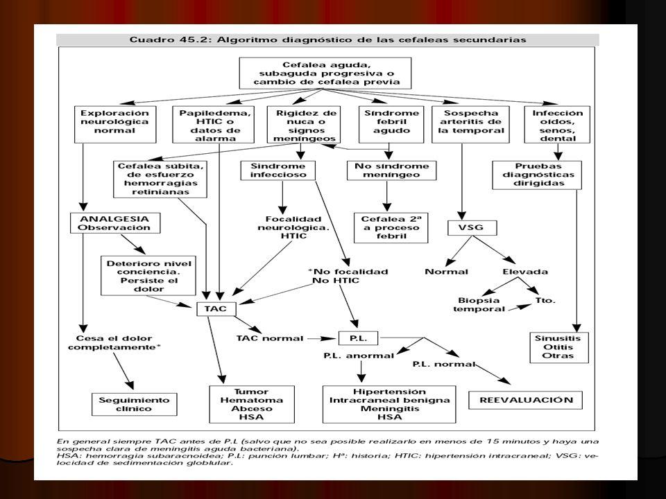 Causas de cefalea subaguda: Causas de cefalea subaguda: Hematoma subdural.