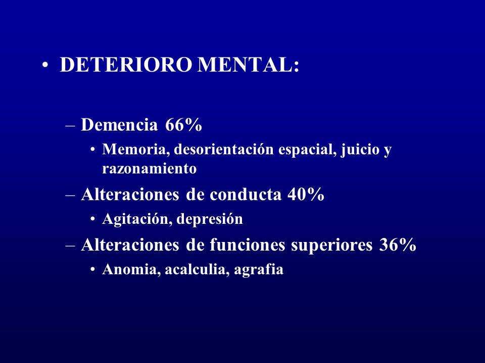 DETERIORO MENTAL: –Demencia 66% Memoria, desorientación espacial, juicio y razonamiento –Alteraciones de conducta 40% Agitación, depresión –Alteracion
