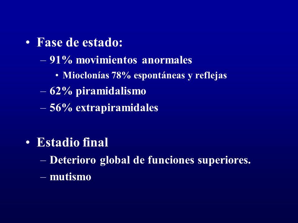 Fase de estado: –91% movimientos anormales Mioclonías 78% espontáneas y reflejas –62% piramidalismo –56% extrapiramidales Estadio final –Deterioro glo