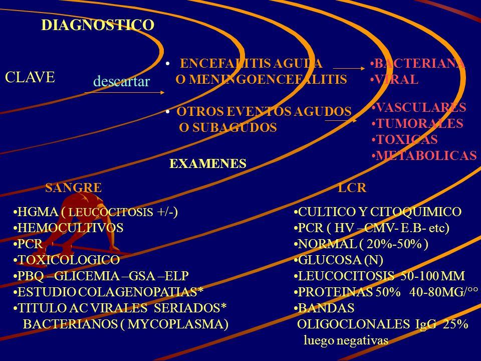 DIAGNOSTICO CLAVE ENCEFALITIS AGUDA O MENINGOENCEFALITIS BACTERIANA VIRAL OTROS EVENTOS AGUDOS O SUBAGUDOS descartar VASCULARES TUMORALES TOXICAS META