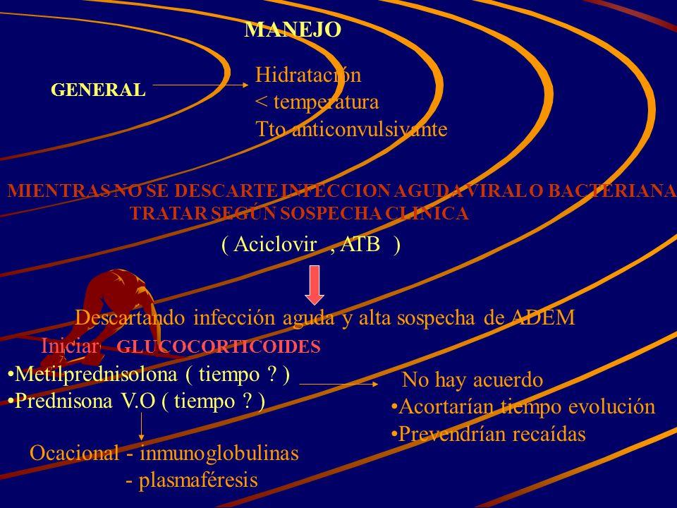 MANEJO GENERAL Hidratación < temperatura Tto anticonvulsivante MIENTRAS NO SE DESCARTE INFECCION AGUDA VIRAL O BACTERIANA TRATAR SEGÚN SOSPECHA CLINIC