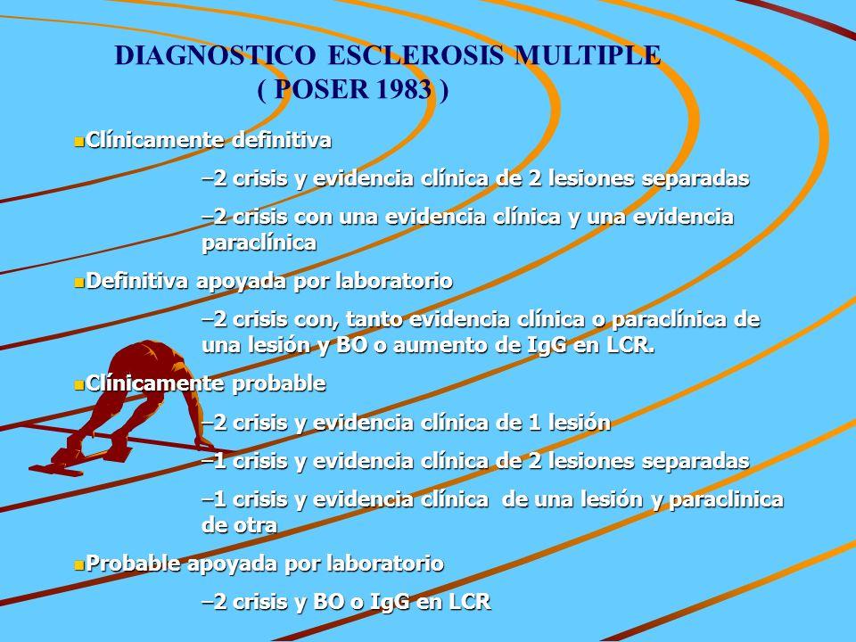 n Clínicamente definitiva –2 crisis y evidencia clínica de 2 lesiones separadas –2 crisis con una evidencia clínica y una evidencia paraclínica n Defi