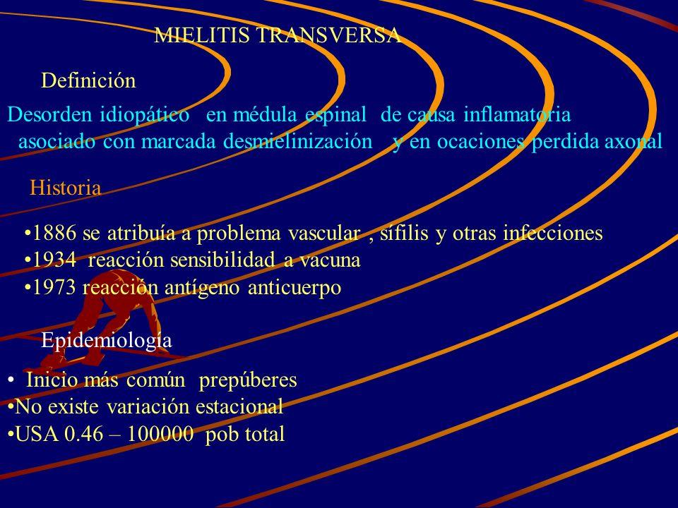MIELITIS TRANSVERSA Definición Desorden idiopático en médula espinal de causa inflamatoria asociado con marcada desmielinización y en ocaciones perdid