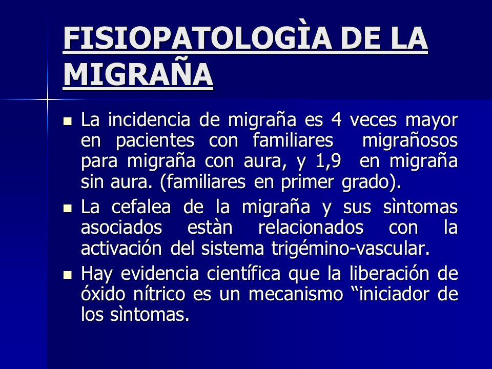 FISIOPATOLOGÌA DE LA MIGRAÑA La incidencia de migraña es 4 veces mayor en pacientes con familiares migrañosos para migraña con aura, y 1,9 en migraña sin aura.
