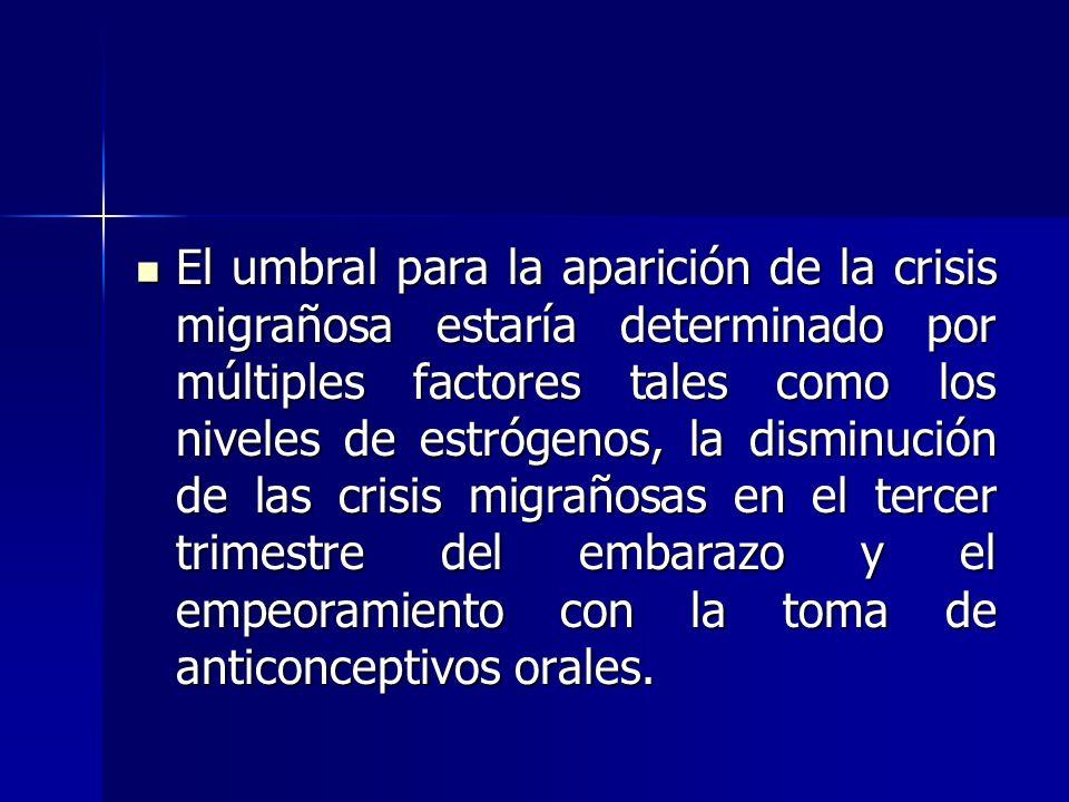 El umbral para la aparición de la crisis migrañosa estaría determinado por múltiples factores tales como los niveles de estrógenos, la disminución de las crisis migrañosas en el tercer trimestre del embarazo y el empeoramiento con la toma de anticonceptivos orales.