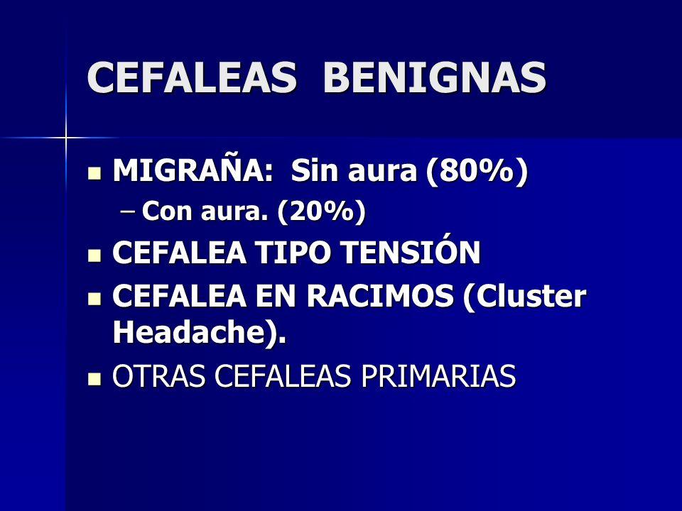 CEFALEAS BENIGNAS MIGRAÑA: Sin aura (80%) MIGRAÑA: Sin aura (80%) –Con aura.