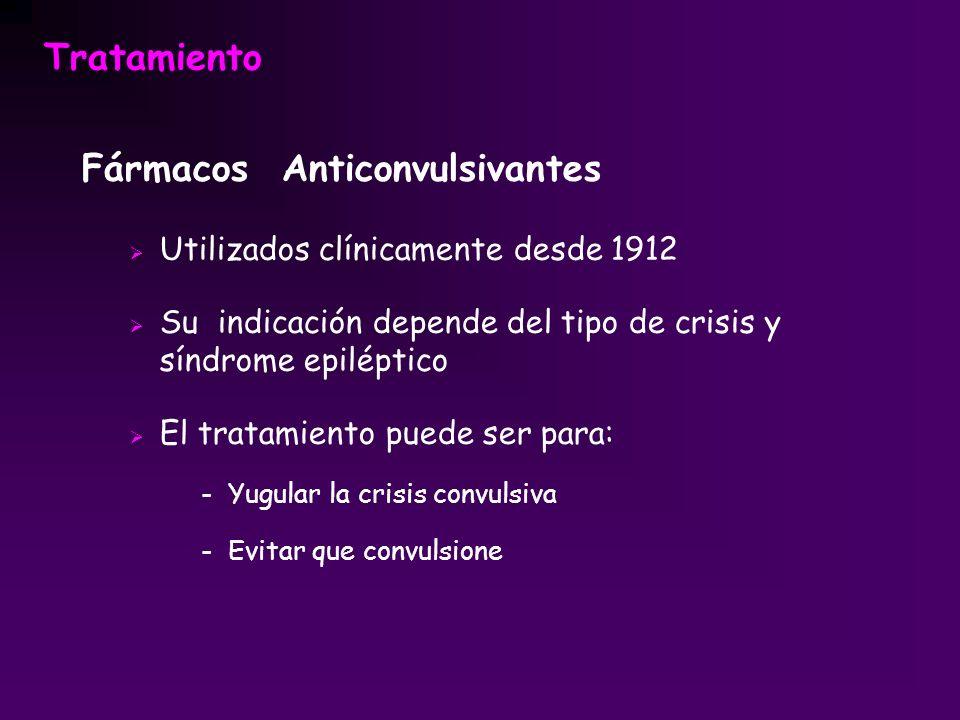 Tratamiento Fármacos Anticonvulsivantes Utilizados clínicamente desde 1912 Su indicación depende del tipo de crisis y síndrome epiléptico El tratamien