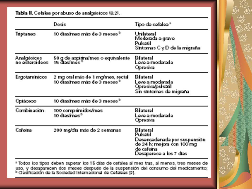 FISIOPATOLOGÌA DE LA CEFALEA DE REBOTE