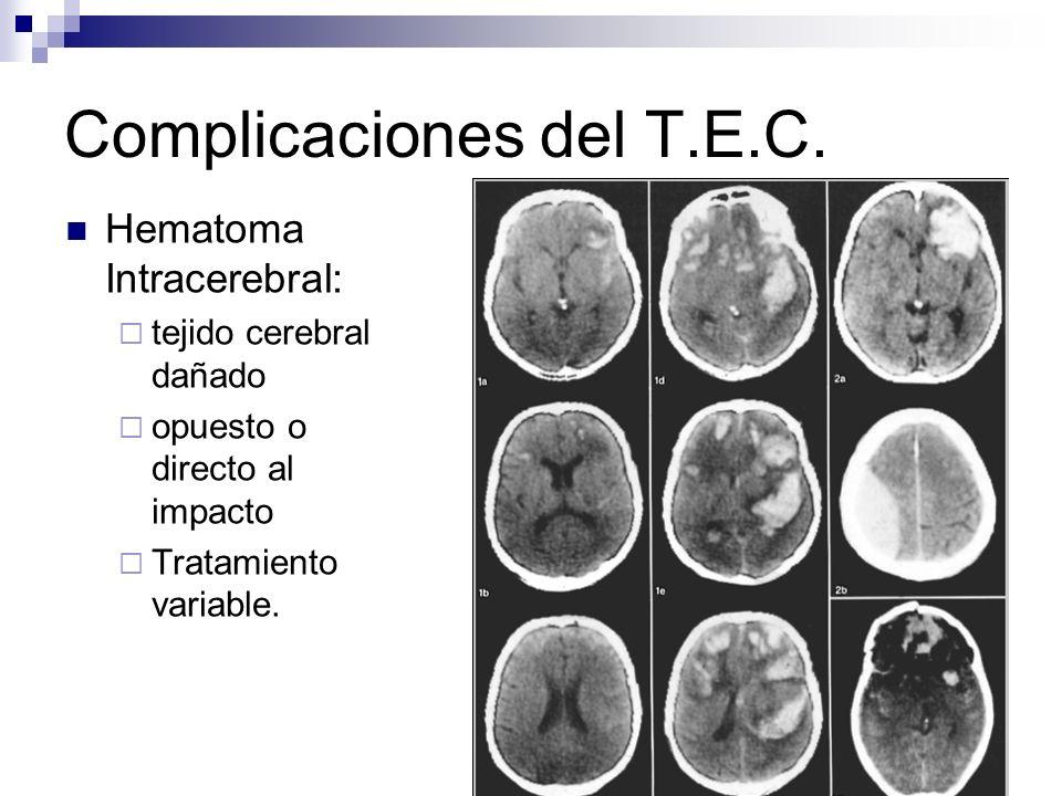 FDLF19 Complicaciones del T.E.C. Hematoma Intracerebral: tejido cerebral dañado opuesto o directo al impacto Tratamiento variable.