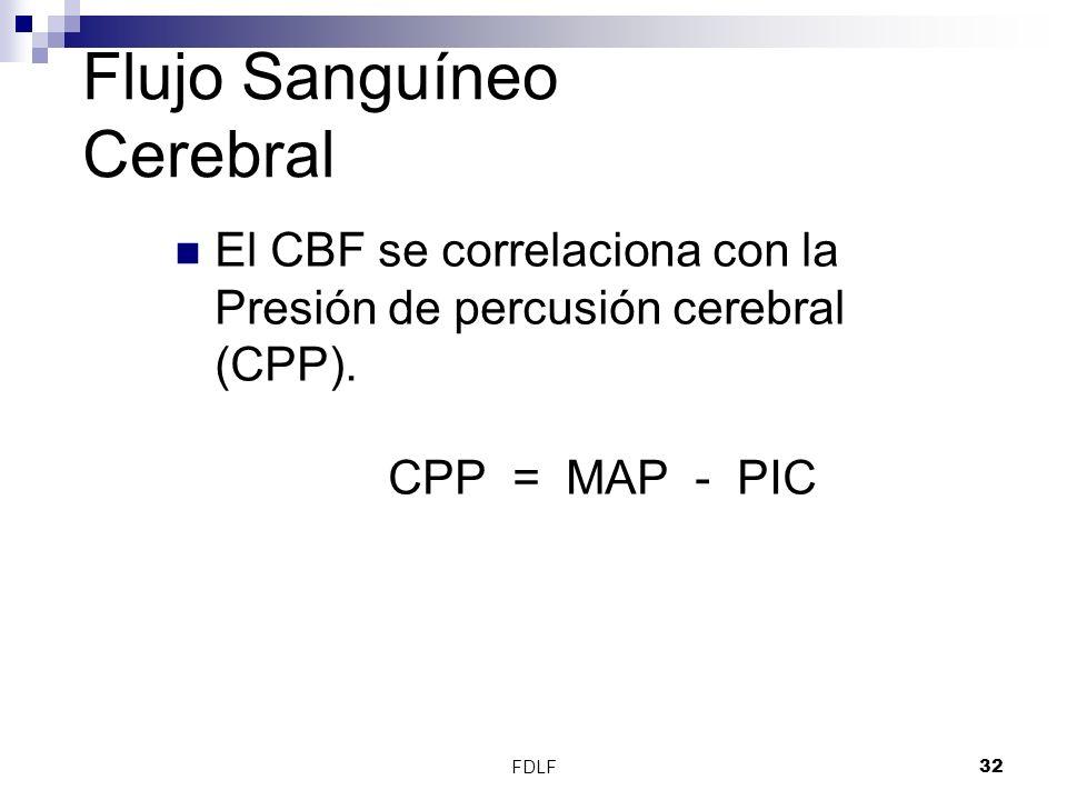 FDLF32 Flujo Sanguíneo Cerebral El CBF se correlaciona con la Presión de percusión cerebral (CPP). CPP = MAP - PIC