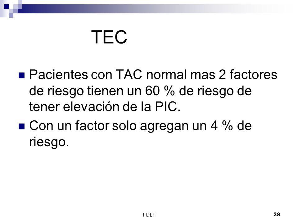FDLF38 TEC Pacientes con TAC normal mas 2 factores de riesgo tienen un 60 % de riesgo de tener elevación de la PIC. Con un factor solo agregan un 4 %
