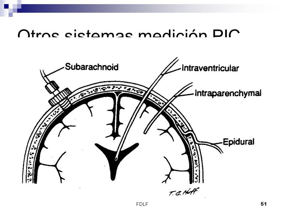 FDLF51 Otros sistemas medición PIC