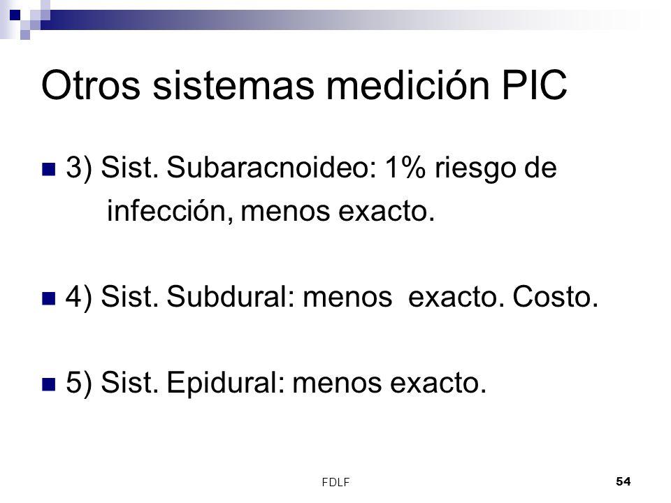 FDLF54 Otros sistemas medición PIC 3) Sist. Subaracnoideo: 1% riesgo de infección, menos exacto. 4) Sist. Subdural: menos exacto. Costo. 5) Sist. Epid
