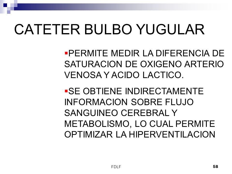 FDLF58 CATETER BULBO YUGULAR PERMITE MEDIR LA DIFERENCIA DE SATURACION DE OXIGENO ARTERIO VENOSA Y ACIDO LACTICO. SE OBTIENE INDIRECTAMENTE INFORMACIO