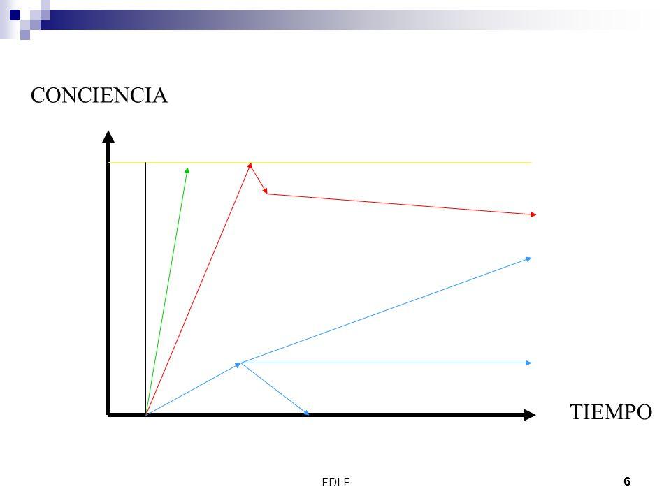 FDLF7 CLASIFICACIÓN TEC ABIERTO – CERRADO.TEC NO COMPLICADO – COMPLICADO.