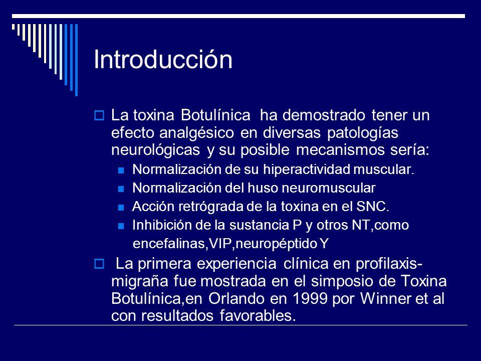 Pacientes y métodos Diseño del estudio: Randomizado (1:1), doble ciego y prospectivo.