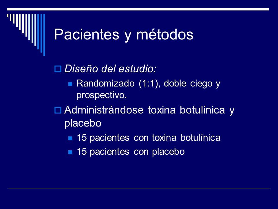 Pacientes y métodos Diseño del estudio: Randomizado (1:1), doble ciego y prospectivo. Administrándose toxina botulínica y placebo 15 pacientes con tox