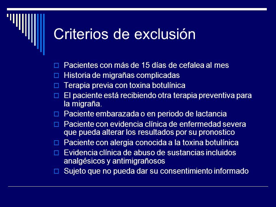 Criterios de exclusión Pacientes con más de 15 días de cefalea al mes Historia de migrañas complicadas Terapia previa con toxina botulínica El pacient