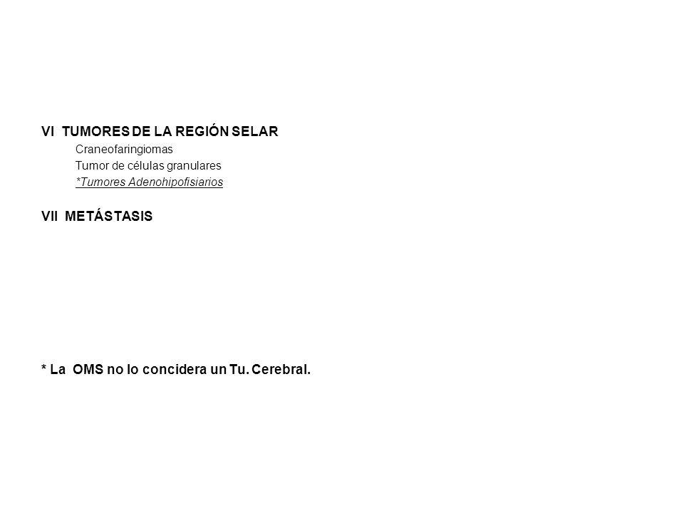 GENERALIDADES PRIMARIOS – SECUNDARIOS MALIGNOS(>FRECUENCIA) - ¿BENIGNOS.