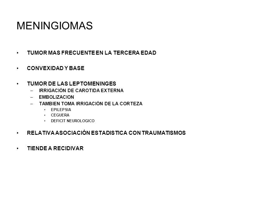 ADENOMAS HIPOFISIARIOS LA MAYORIA BENIGNOS MICRO Y MACROADENOMAS SECRETORES Y NO SECRETORES CEFALEA, HEMIANOPSIA, CEGUERA, TRASTORNOS HORMONALES CIRUGIA TRANSESFENOIDAL RECIDIVA –REOPERACION –RADIOTERAPIA DG.
