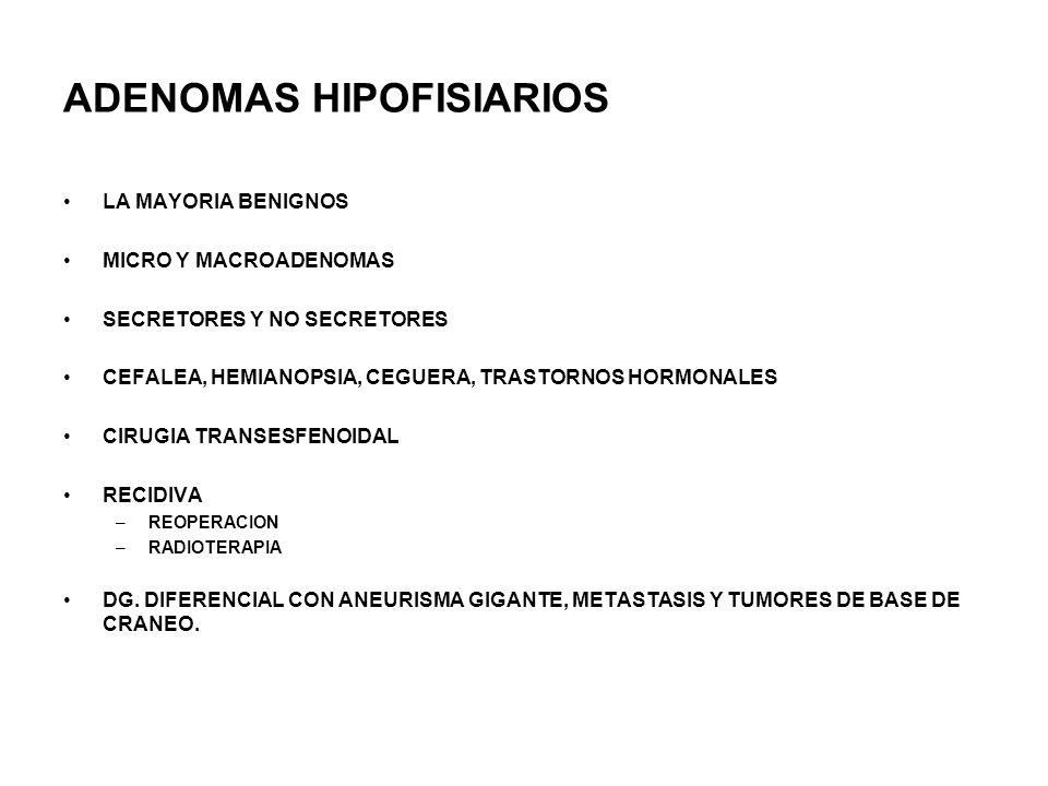 ADENOMAS HIPOFISIARIOS LA MAYORIA BENIGNOS MICRO Y MACROADENOMAS SECRETORES Y NO SECRETORES CEFALEA, HEMIANOPSIA, CEGUERA, TRASTORNOS HORMONALES CIRUG