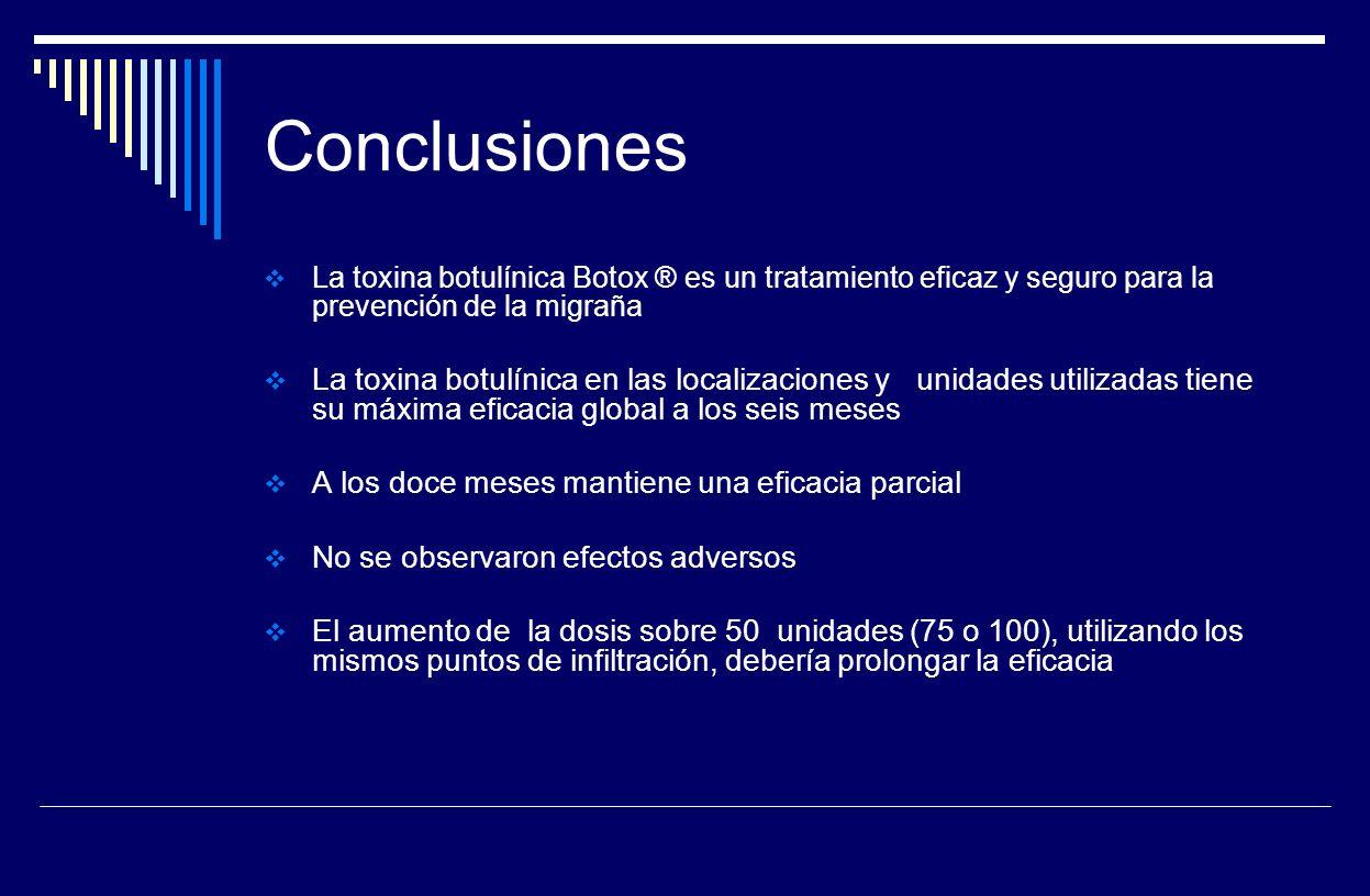 Conclusiones La toxina botulínica Botox ® es un tratamiento eficaz y seguro para la prevención de la migraña La toxina botulínica en las localizacione
