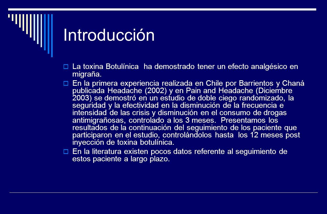 Introducción La toxina Botulínica ha demostrado tener un efecto analgésico en migraña. En la primera experiencia realizada en Chile por Barrientos y C