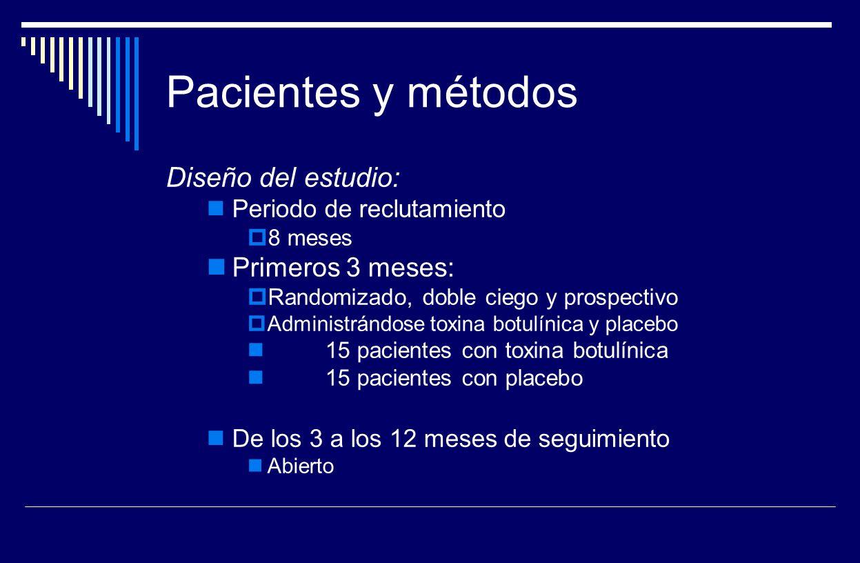 Pacientes y métodos Diseño del estudio: Periodo de reclutamiento 8 meses Primeros 3 meses: Randomizado, doble ciego y prospectivo Administrándose toxi