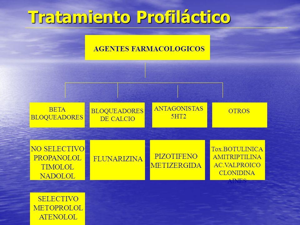 Tratamiento de la Crisis AGENTES FARMACOLOGICOS ANALGESICOS SIMPLES AINESERGOTS AGONISTAS 5HT1B-1D ANTIEMETICOS ASPIRINA PARACETAMOL A. NAPROGESICO A.
