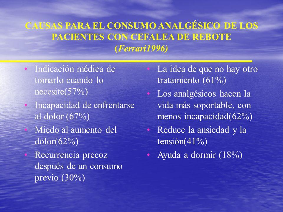 CLINICA DE LA CEFALEA DE REBOTE Cefalea refractaria crónica diaria Cefalópata primario que abusa de medicamentos de alivio rápido La cefalea varía su