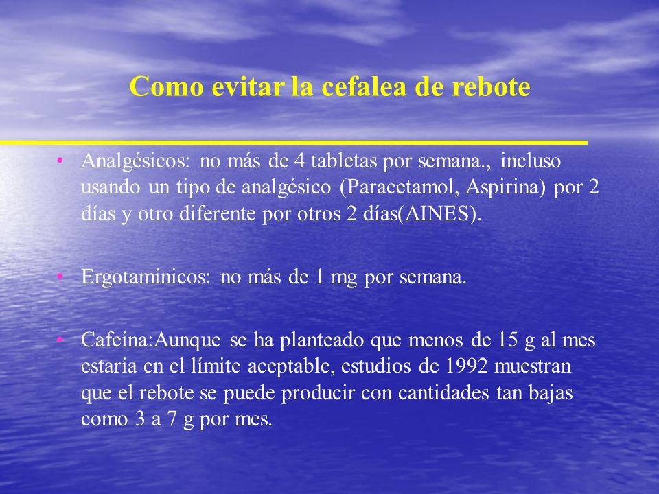 TRATAMIENTO PRÁCTICO CEFALEA DE REBOTE 1.-Suspensión de analgésicos-ergotamínicos. 2.-Tratamiento de la cefalea por deprivación a)Dolor -AINES orales: