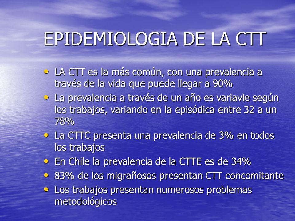 A.- 10 crisis o +con < de 180d/año (<15 d/mes ) y cumplan criterios B-D. (<15 d/mes ) y cumplan criterios B-D. B.- Duración de 30 min.a 7 días. C.- 2