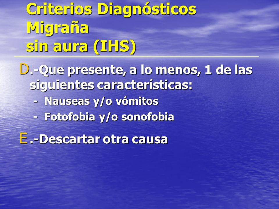 Criterios Diagnósticos Migraña sin aura (IHS) A.-5 crisis que cumplan los puntos B.-Que duren de 4 a 72 horas sin tratamiento C.-Que cumpla, a lo meno