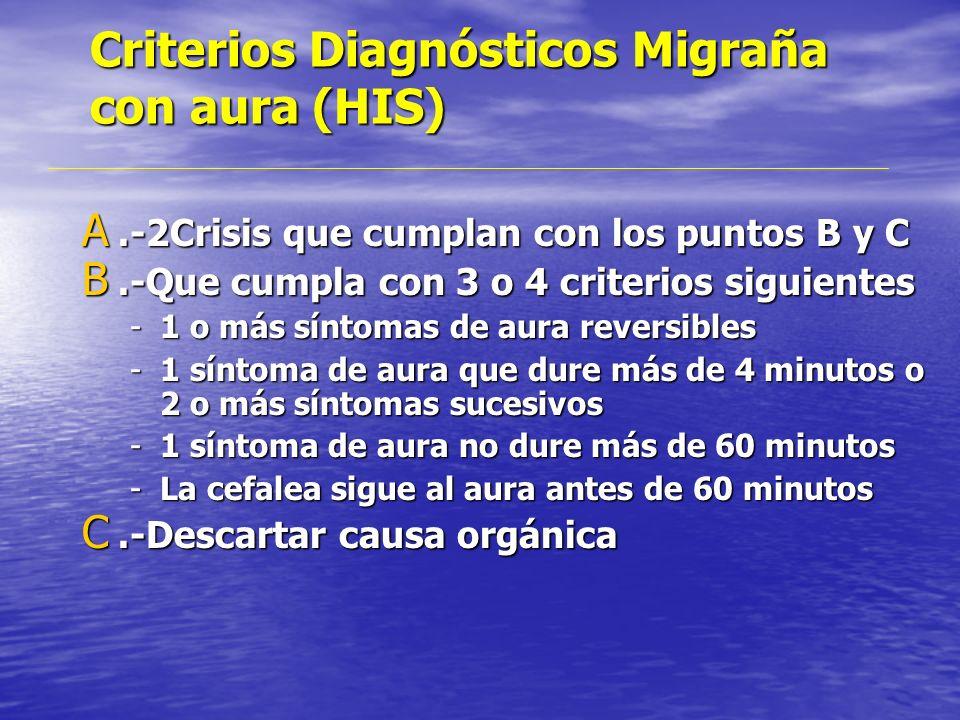 Criterios Diagnósticos Migraña sin aura (IHS) D.-Que presente, a lo menos, 1 de las siguientes características: - Nauseas y/o vómitos - Fotofobia y/o