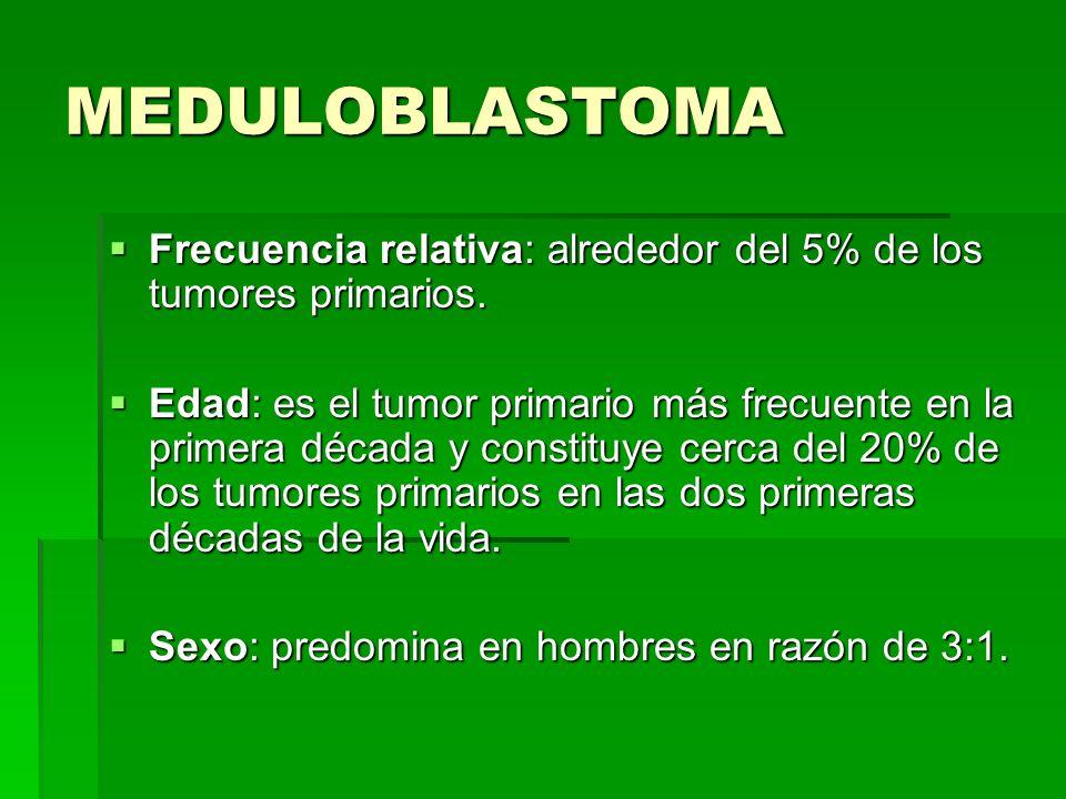 MEDULOBLASTOMA Frecuencia relativa: alrededor del 5% de los tumores primarios. Frecuencia relativa: alrededor del 5% de los tumores primarios. Edad: e