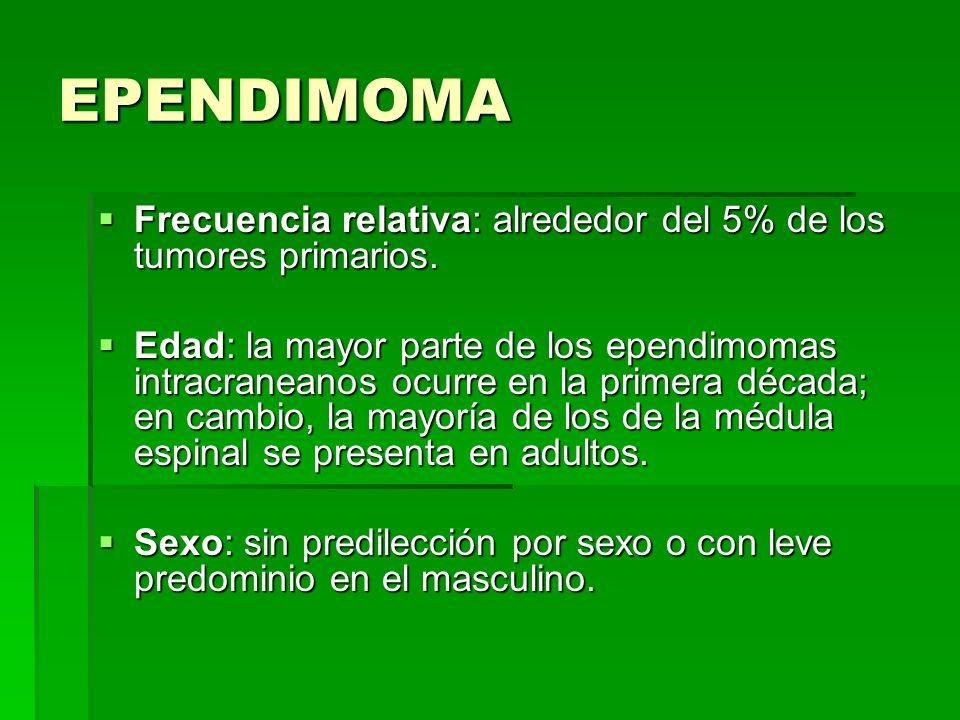 EPENDIMOMA Frecuencia relativa: alrededor del 5% de los tumores primarios. Frecuencia relativa: alrededor del 5% de los tumores primarios. Edad: la ma