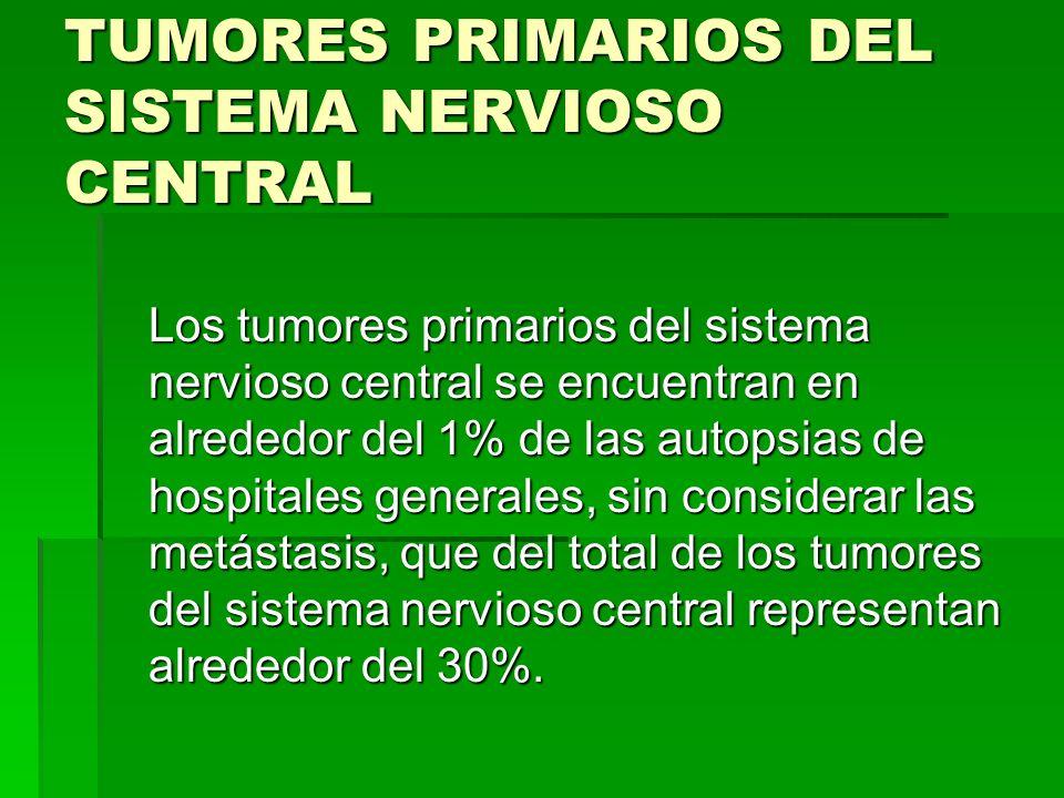 TUMORES PRIMARIOS DEL SISTEMA NERVIOSO CENTRAL Los tumores primarios del sistema nervioso central se encuentran en alrededor del 1% de las autopsias d