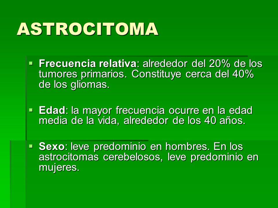 ASTROCITOMA Frecuencia relativa: alrededor del 20% de los tumores primarios. Constituye cerca del 40% de los gliomas. Frecuencia relativa: alrededor d